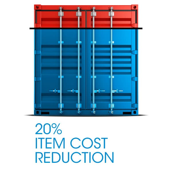 20% Item Cost Reduction