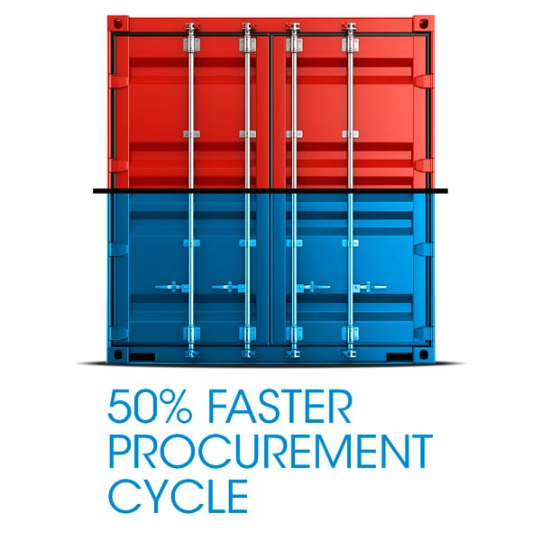 50% Faster Procurement Cycle